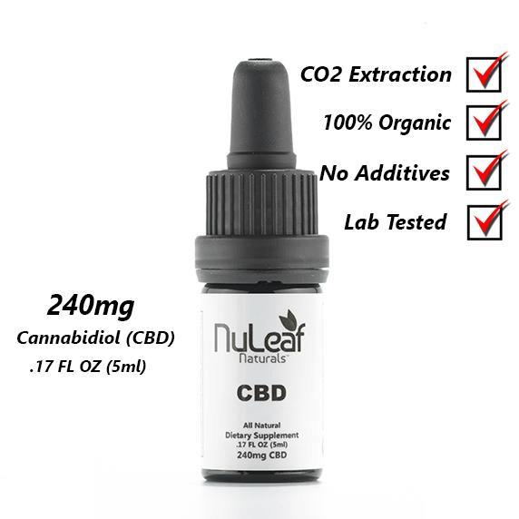 NuLeaf Naturals CBD oil - CBD Oils for Sleep and Insomnia